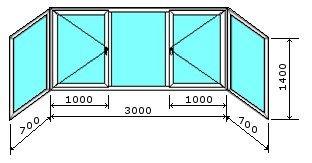 П-образный теплый балкон