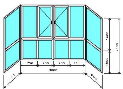Сколько стоит теплый вариант балкона