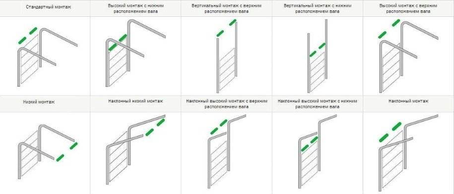 Виды монтажа секционных ворот