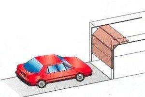 Открытие гаражных секционных ворот