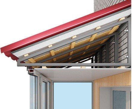 Крыша для коттеджа на балкон