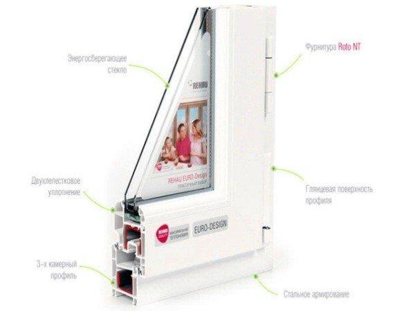 Металлопластиковые окна Rehau Euro-design