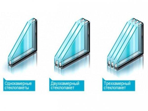 Металлопластиковые окна стеклопакеты