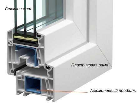Металлопластиковые окна строение