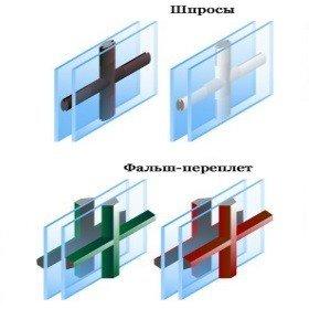 Раскладки на окна декоративные