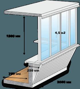 Вынос балкона в цифрах